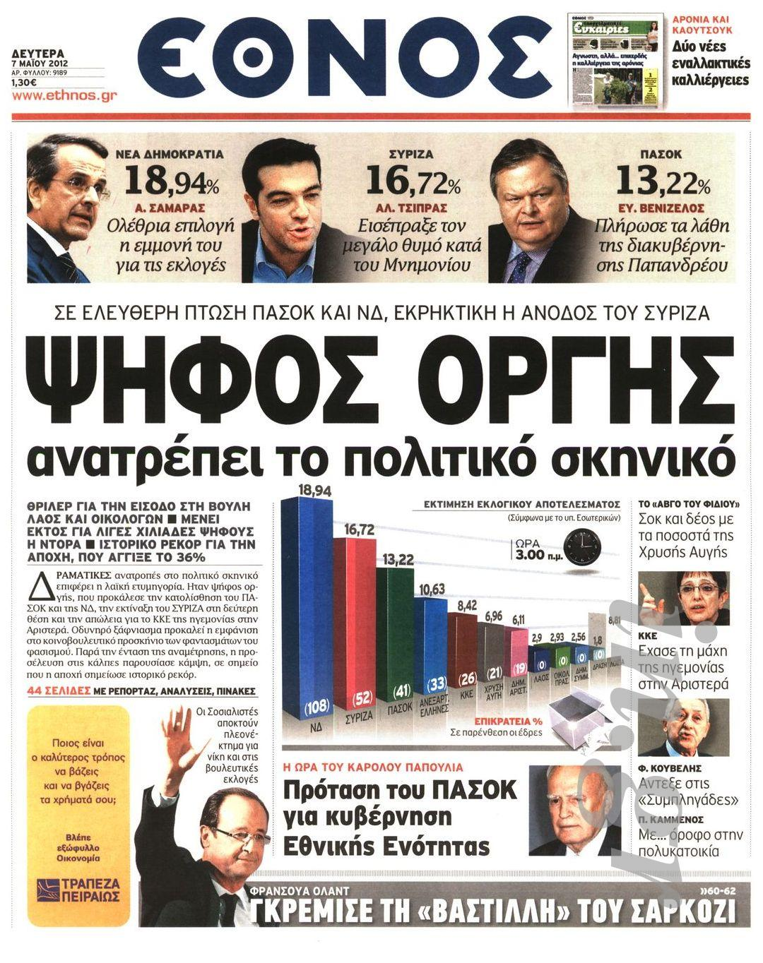 News on greek elections бизнес план для форекс-трейдера